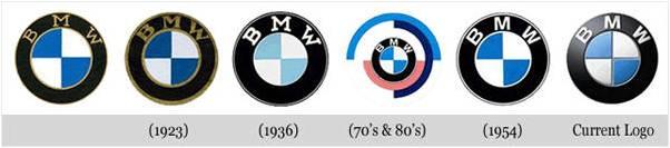 宝马等20个知名品牌的logo设计